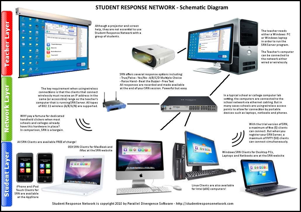 information systems study of complementary networks What is computer networking / networking faqs / schools offering cisco network systems degrees can also be found in these popular choices components of bs business studies in computer information technology bachelor of science information technologies.